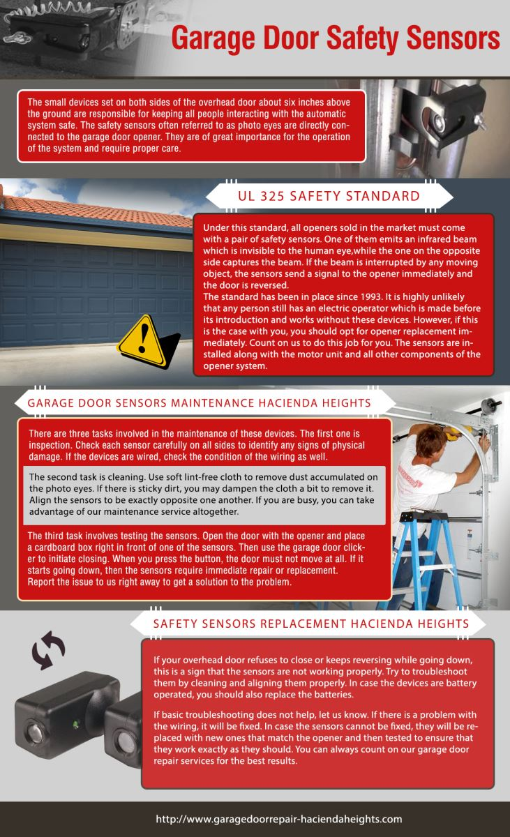 Garage Door Repair Hacienda Heights Infographic